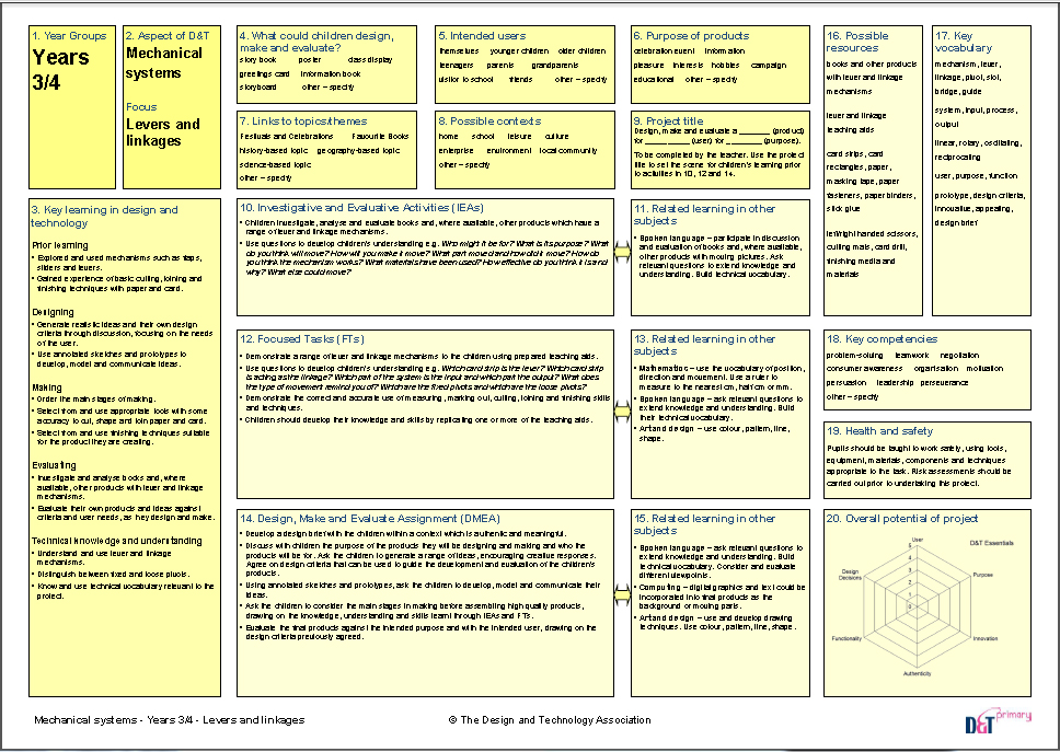 Projects on a Page Mechanisms planners - D&T Association